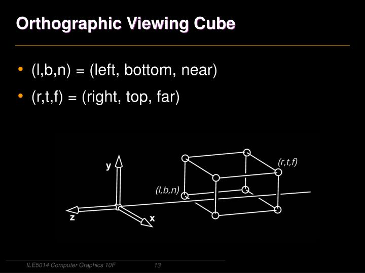 Orthographic Viewing Cube