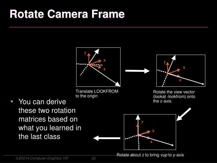 Rotate Camera Frame