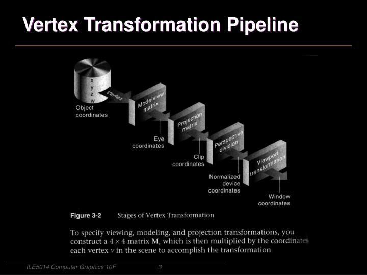 Vertex Transformation Pipeline