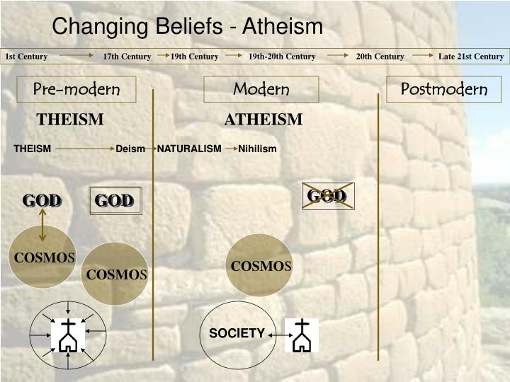 Changing Beliefs - Atheism