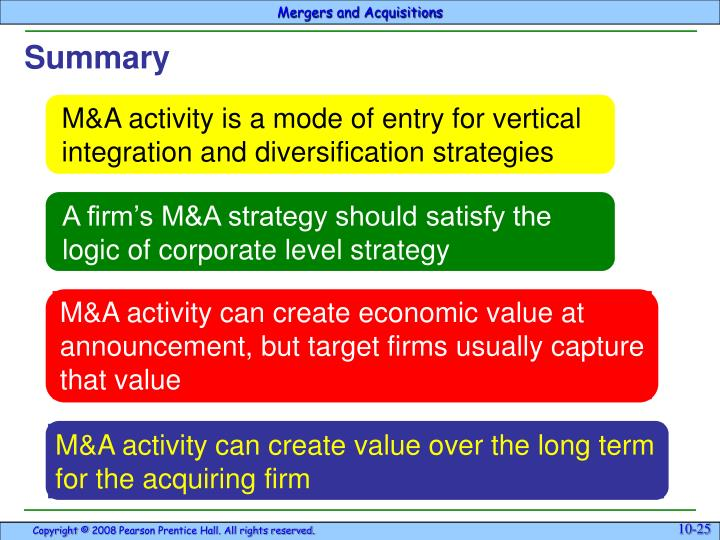 M&A activity is a mode of entry for vertical