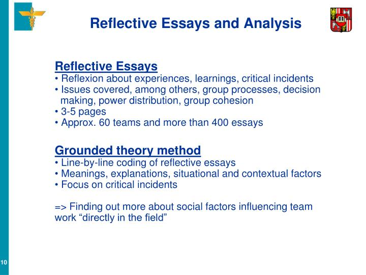 Reflective Essays and Analysis
