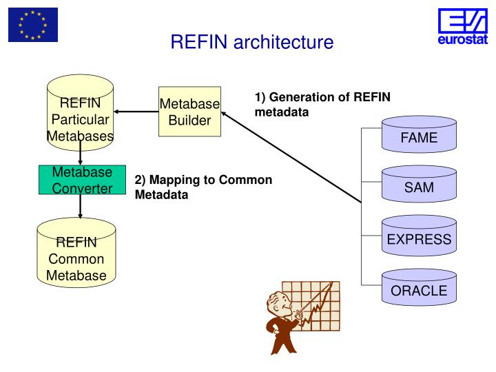 1) Generation of REFIN metadata