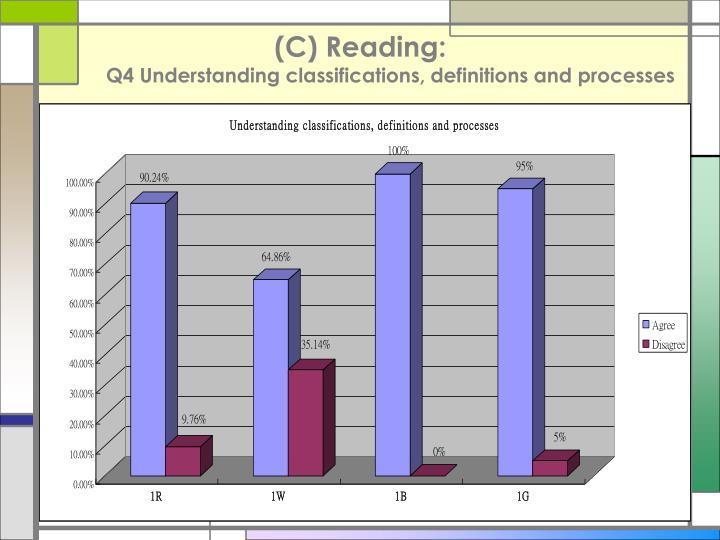 (C) Reading:
