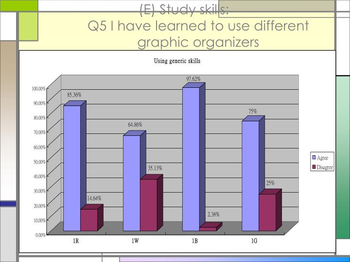 (E) Study skills: