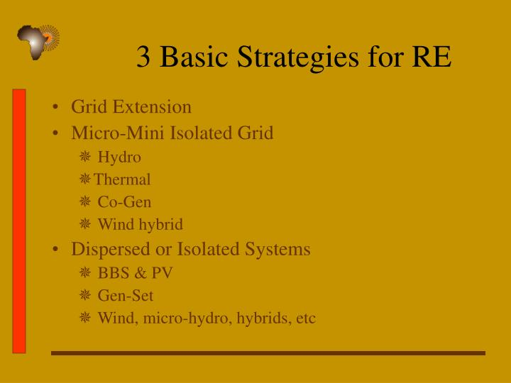 3 Basic Strategies for RE