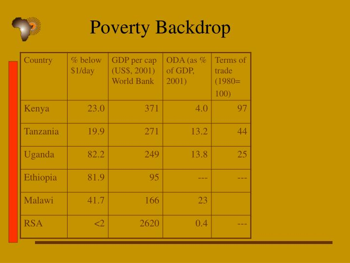 Poverty Backdrop