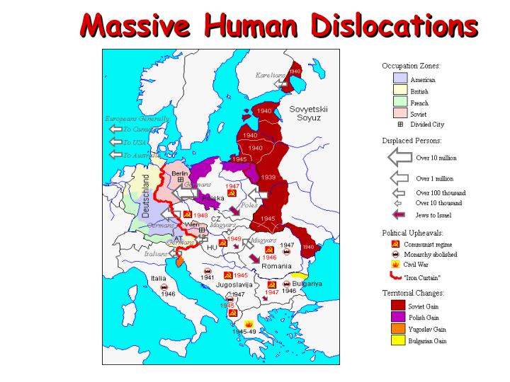 Massive Human Dislocations