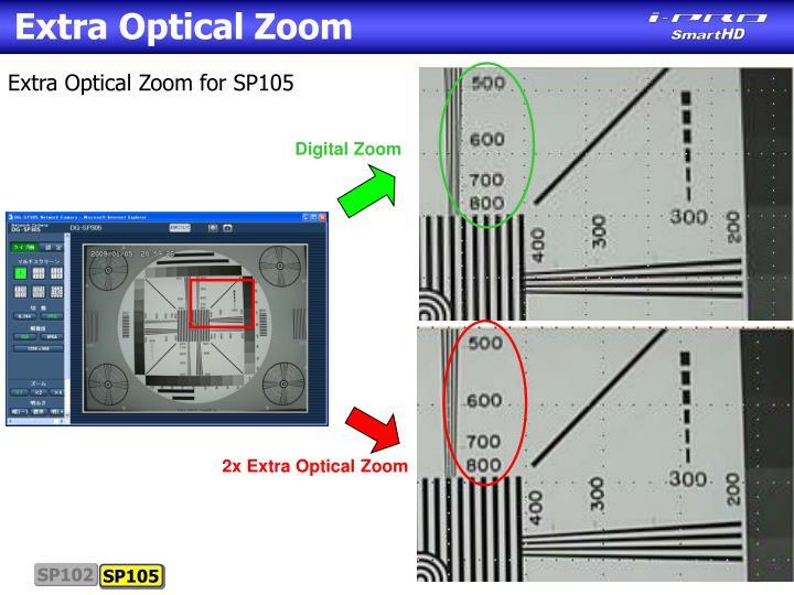 Extra Optical Zoom