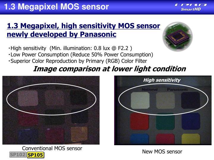 1.3 Megapixel MOS sensor