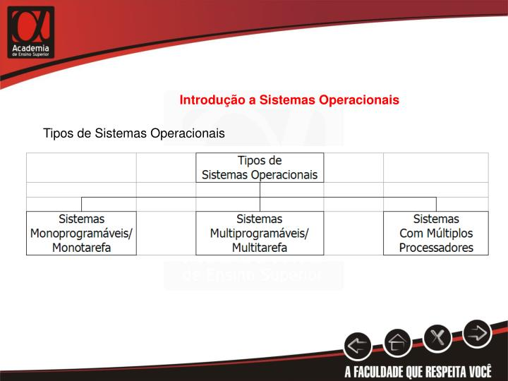 Introdução a Sistemas Operacionais