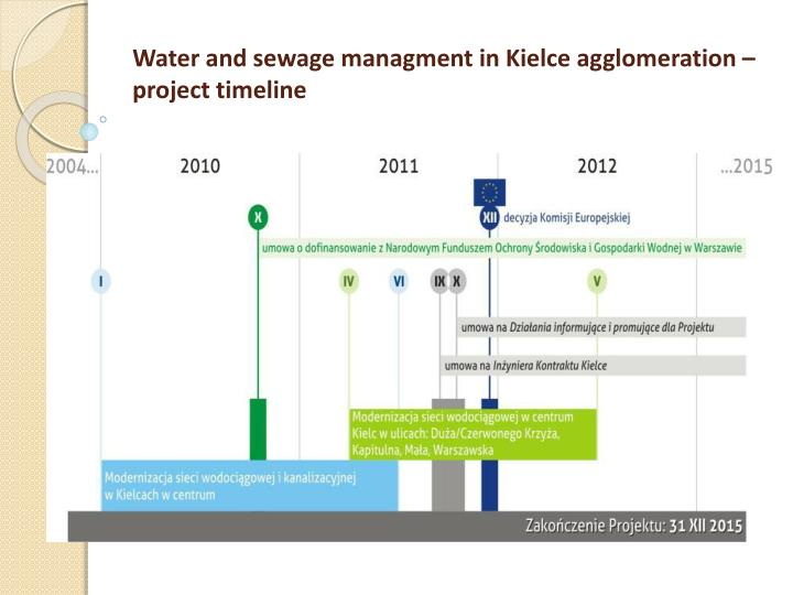 Water and sewage managment in Kielce agglomeration – project timeline