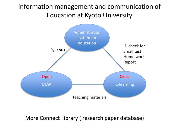 information management and communication of Education