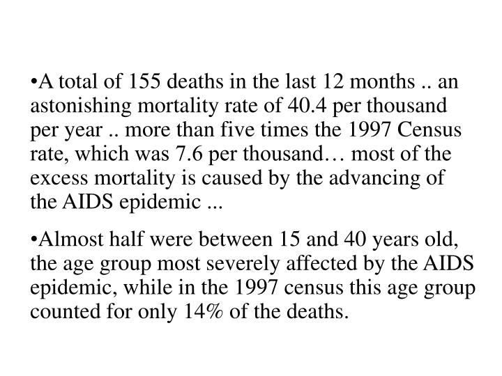 A total of 155 deaths in the last 12 months .. an astonishing mortality rate of 40.4 per thousand per year .. more than five times the 1997 Census rate, which was 7.6 per thousand… most of the excess mortality is caused by the advancing of the AIDS epidemic ...