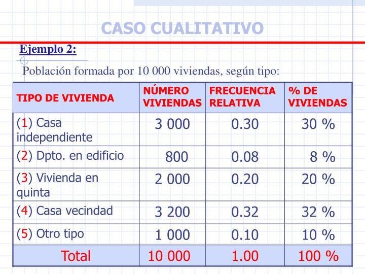 CASO CUALITATIVO