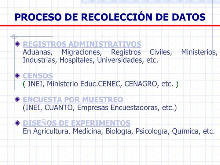 PROCESO DE RECOLECCIÓN DE DATOS
