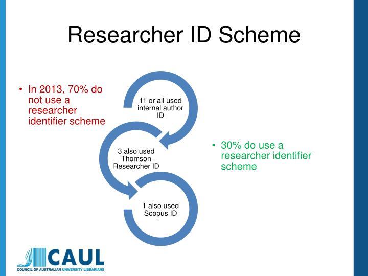 Researcher ID Scheme