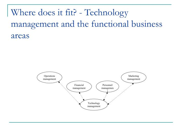 management and functional areas There are five main functional areas of management viz, human resource, production office, finance and marketing which have been discussed below.
