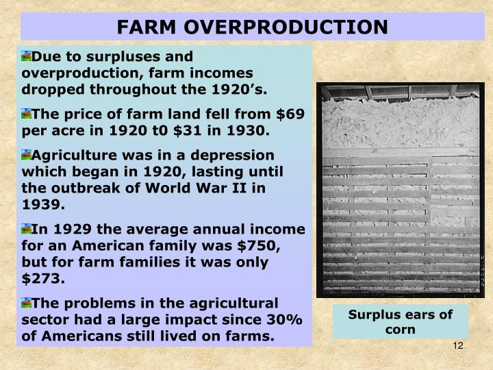 FARM OVERPRODUCTION