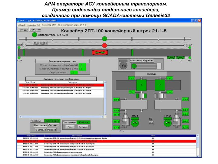 АРМ оператора АСУ конвейерным транспортом.