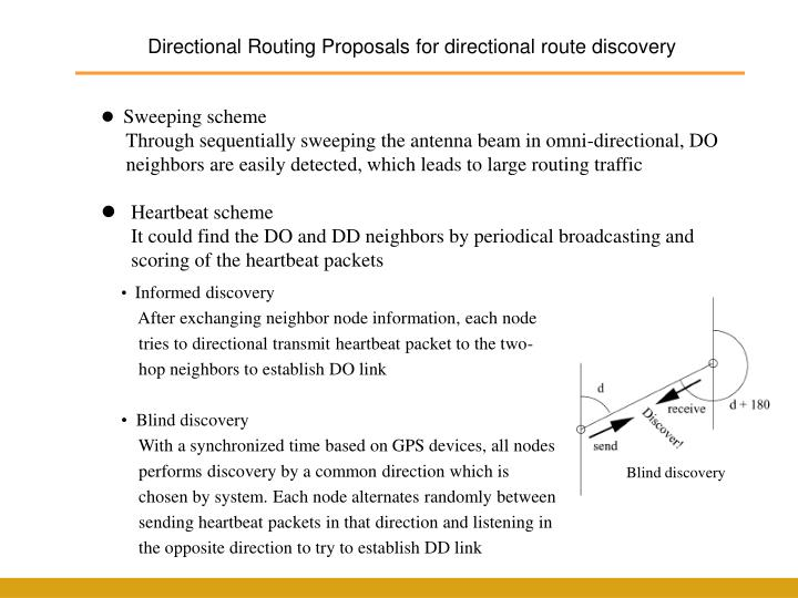 Directional Routing Proposals for directional route discovery