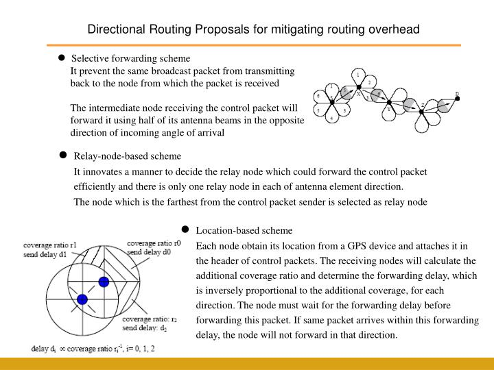 Directional Routing Proposals for mitigating routing overhead