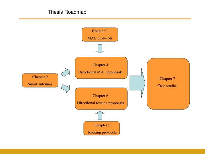 Thesis Roadmap