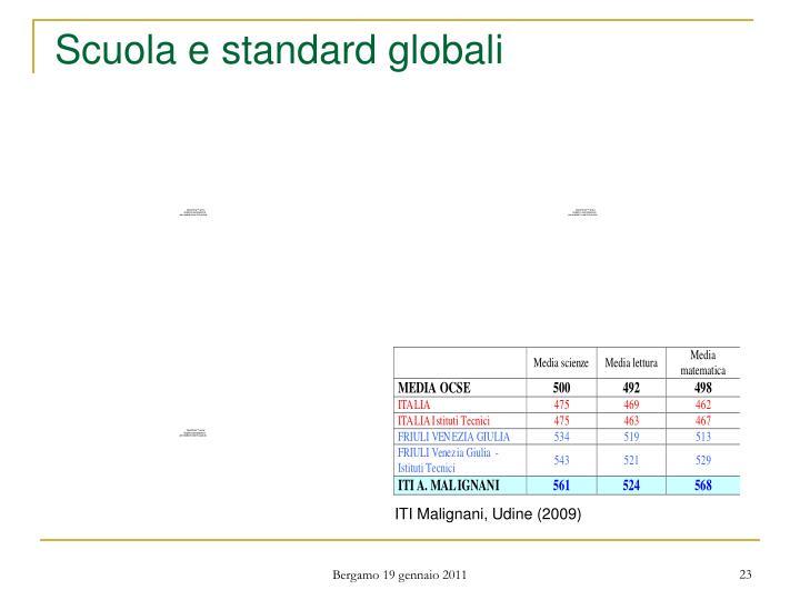 Scuola e standard globali