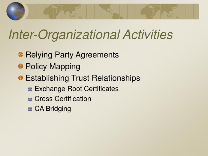 Inter-Organizational Activities
