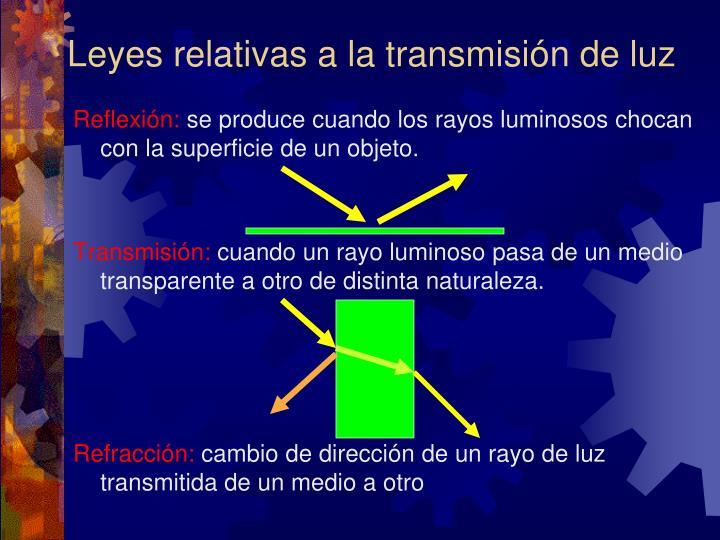 Leyes relativas a la transmisión de luz