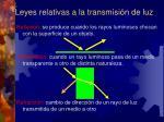 leyes relativas a la transmisi n de luz