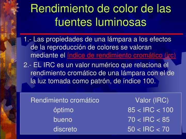 Rendimiento de color de las fuentes luminosas