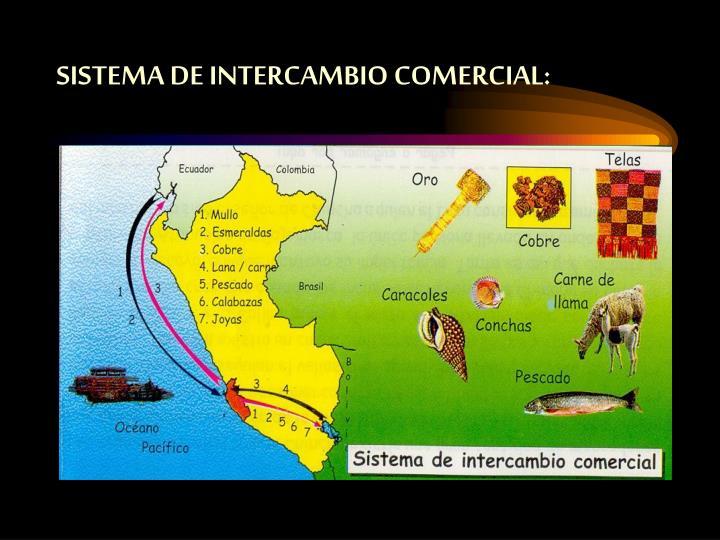 SISTEMA DE INTERCAMBIO COMERCIAL: