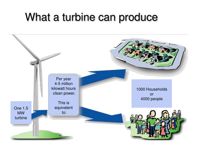 What a turbine can produce