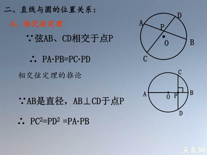 相交弦定理的推论