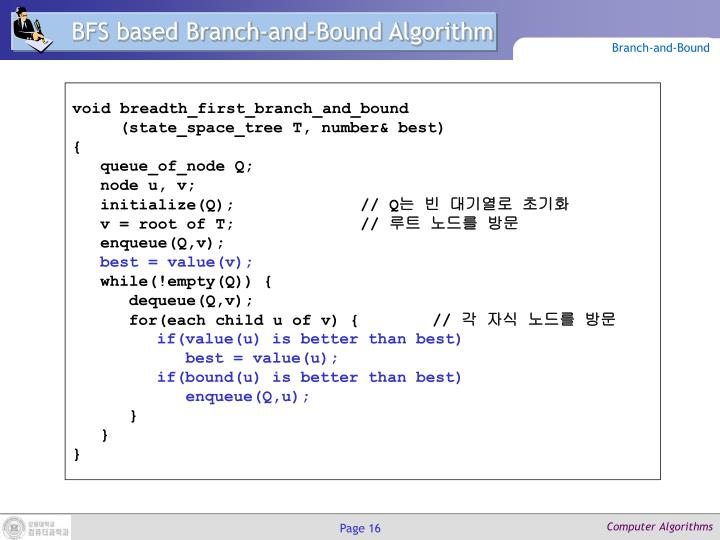 BFS based Branch-and-Bound Algorithm