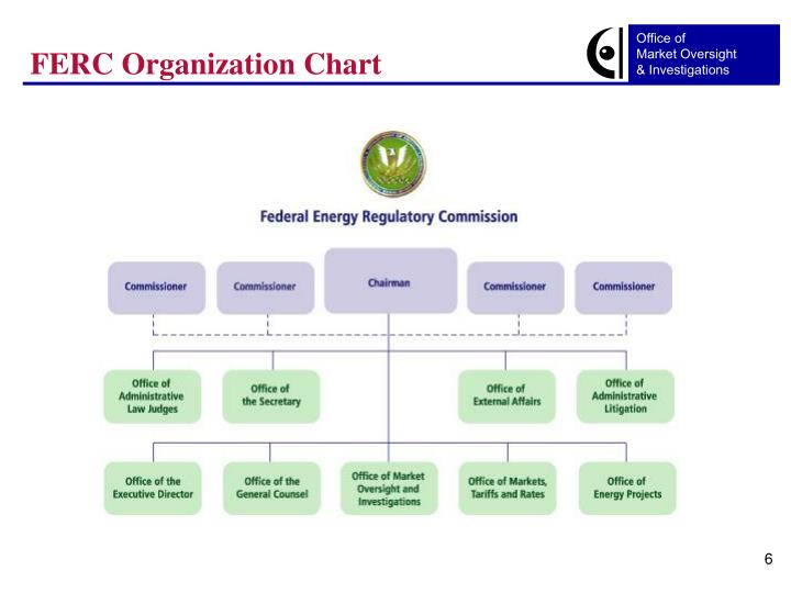 FERC Organization Chart