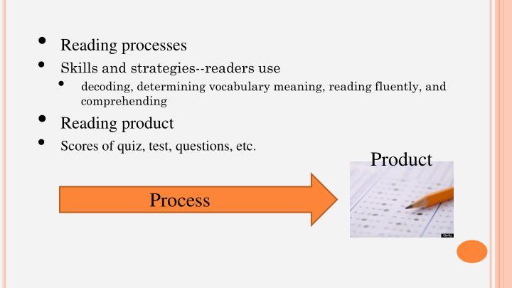Reading processes