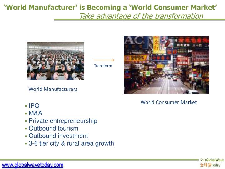 'World Manufacturer' is Becoming a 'World Consumer Market'