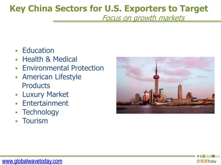 Key China Sectors for U.S. Exporters to Target