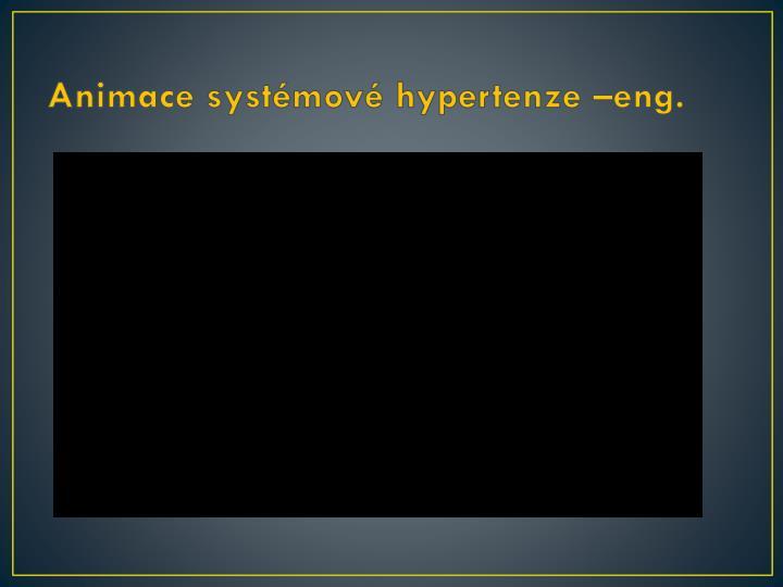 Animace systémové hypertenze –