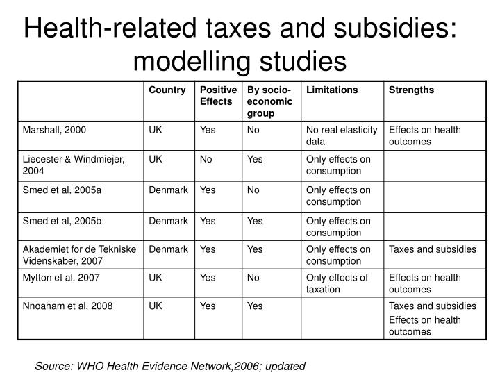 Health-related taxes and subsidies: modelling studies