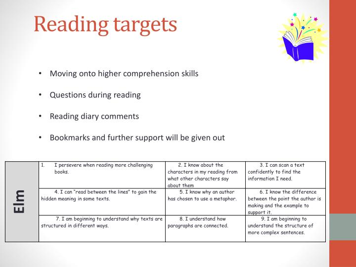 Reading targets