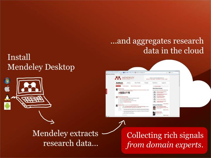 ...and aggregates research