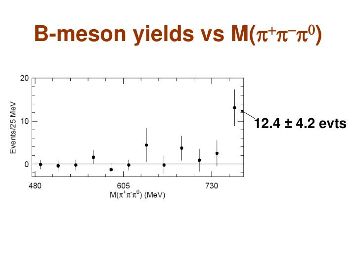B-meson yields vs M(