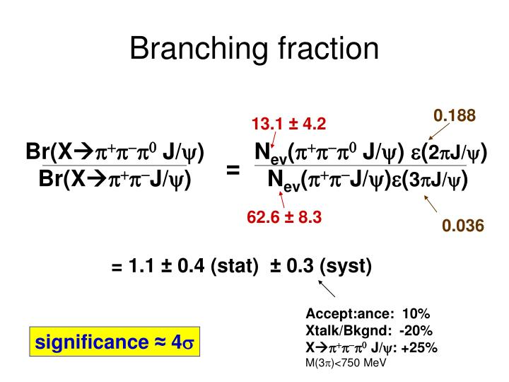 Branching fraction
