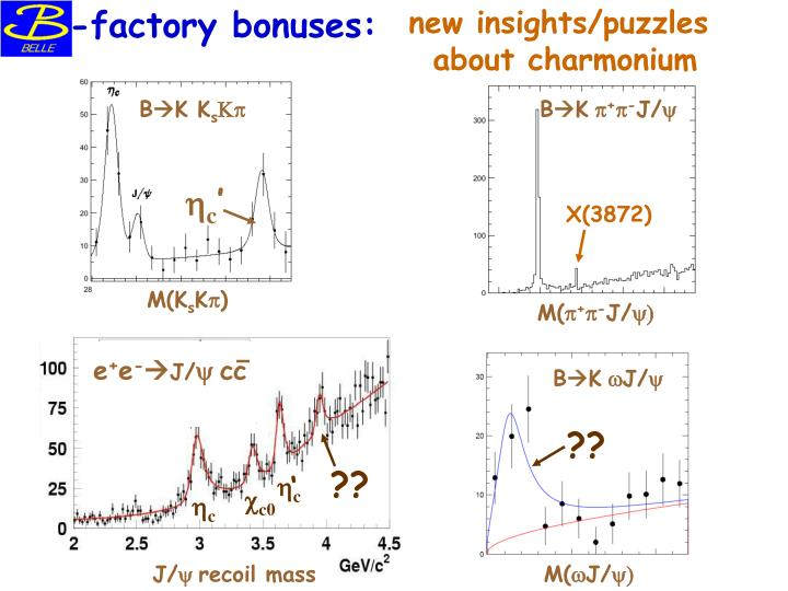 B-factory bonuses: