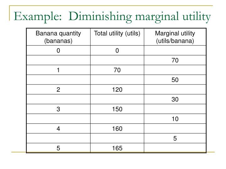 Example:  Diminishing marginal utility