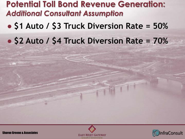Potential Toll Bond Revenue Generation: