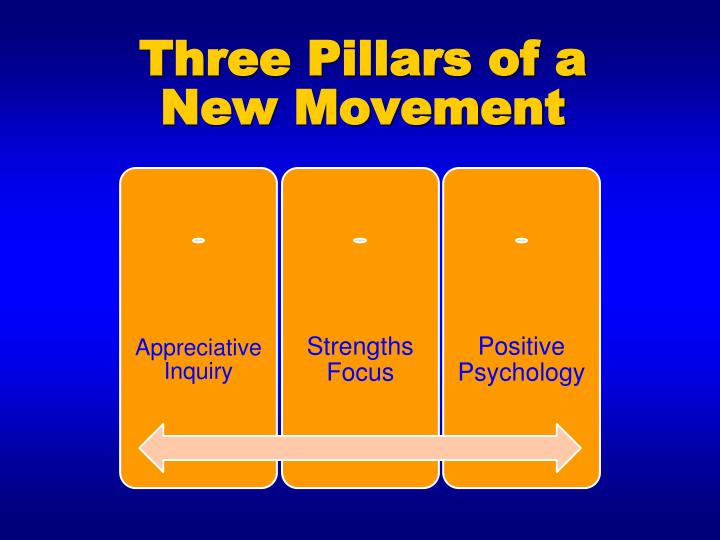 Three pillars of a new movement